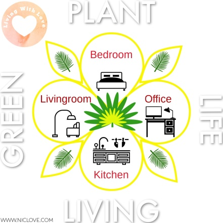 Plant Life Living Header Image Final wc.jpg